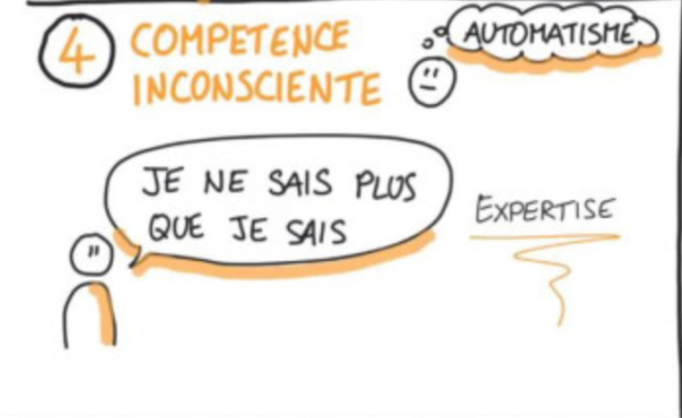 competence_inconsciente.png