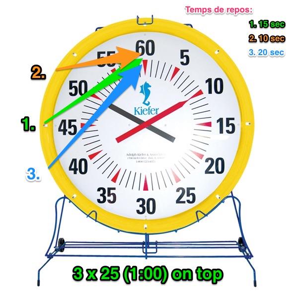 swim_clock